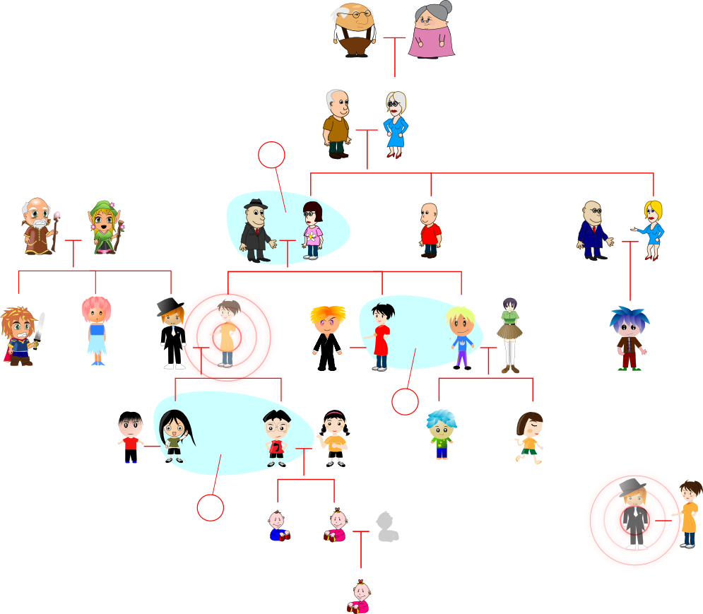 The Family - English Vocabulary - LanguageGuide.naturist family